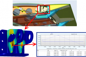 Altair Partner Webinar: Global-Local Workflows and High-Fidelity Stress Analysis for a Wing Flap Hinge Fitting