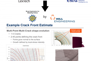 3D Crack Growth Simulation Advancements Webinar Coming Soon