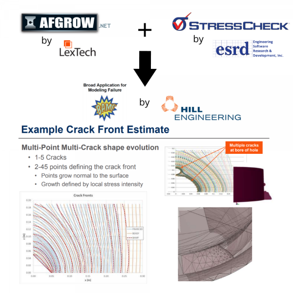 3d Crack Growth Simulation Advancements Applications