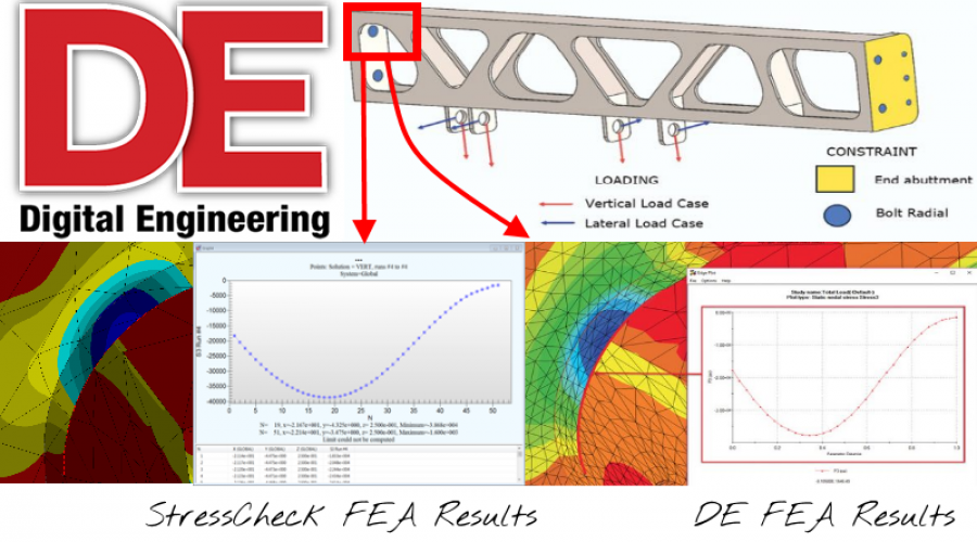 Watch StressCheck Demos of Digital Engineering.com FEA Case Studies