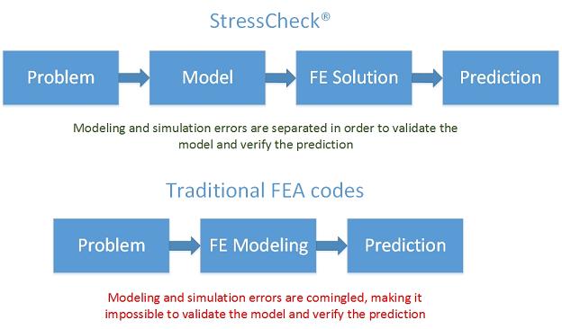 reliability_diagram